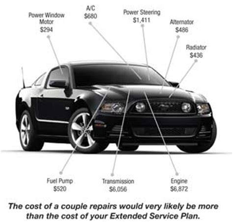Ford Mustang Extended Warranty   Ford ESP For Mustang.