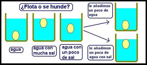 Xq Un Barco No Se Hunde by Quimiweb 2 Laboratorio De Densidad