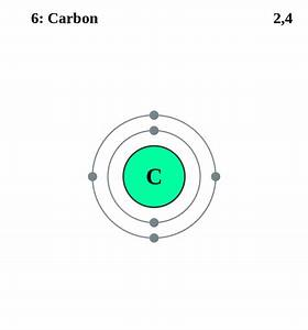 U067e U0631 U0648 U0646 U062f U0647 Electron Shell 006 Carbon Svg