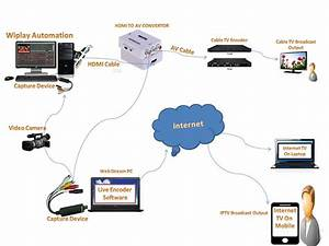 Cable Tv Software  Cable Tv Software Free Download  Cable
