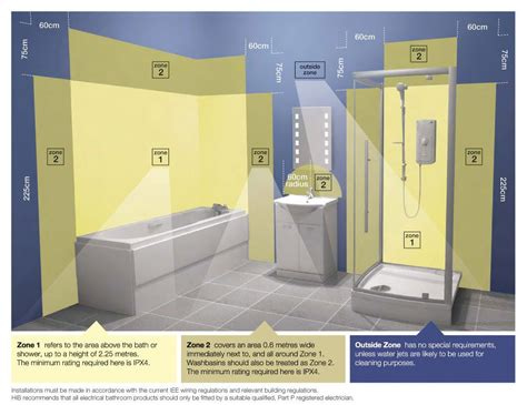 Bathroom Zone Map by Large Zone Map For Extractor Fan Bathroom Great Tips