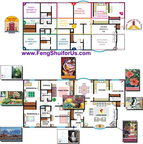 Feng Shui Bagua Map  Life Areas Map  Nine Steps To Feng Shui