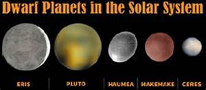 All 13 Planets - Pics about space