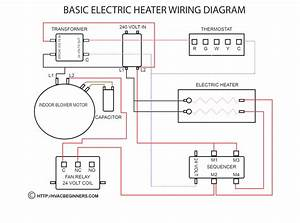 Frigidaire A C Package Units Wiring Diagrams For Electric Heat On