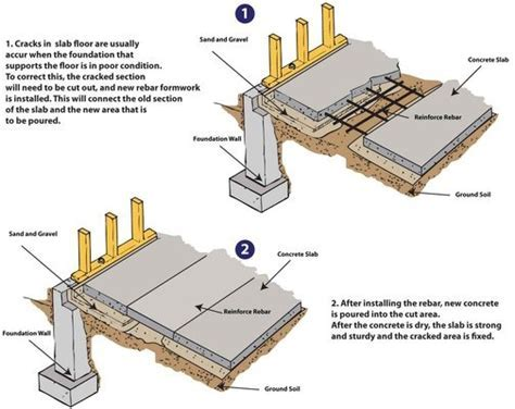 REPLACEMENT CONCRETE: MATERIALS AND APPLICATIONS