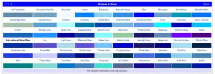 Teal Blue Kitchen Cabinets by Names Of Shades Of Blue Hungrylikekevin Com