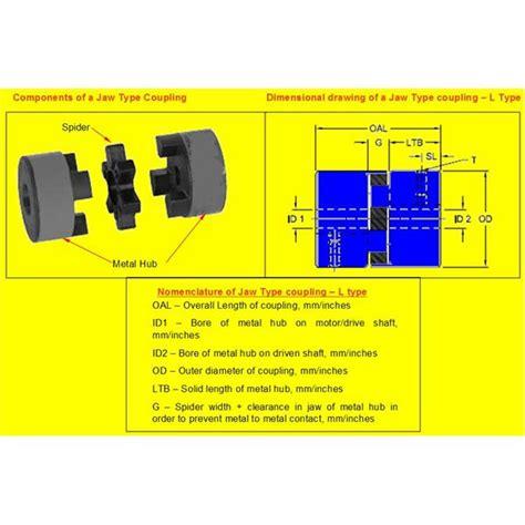 jaw type elastomeric couplin types  flexible couplings bright hub engineering