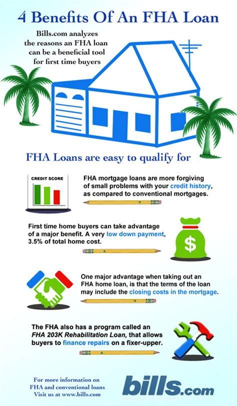 Fha Loans Pros And Cons  Apecsec. South Africa Luxury Safari Donating Junk Cars. How To Develop A New Product Idea. Crawl Space Encapsulation Atlanta. Pinnacle Insurance Agency South Tech Academy. Online File Management System. Cheap Cloud Vps Hosting Dodge Ram Chassis Cab. Young Adult Drug Rehab Mortgage Calculator Wa. Art Photography Courses Inguinal Hernia Rehab