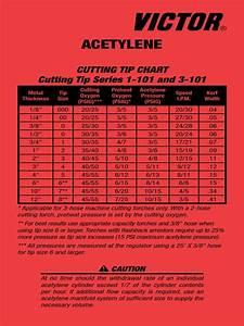 Doclib 8051 Doclib 4680 Victor Acetylene Cutting Tip Chart