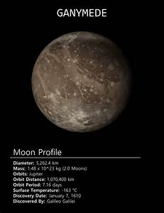 Jupiter's Galilean Moons (Profile Gifs) - Space Facts