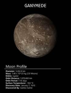 Galilean moons of Jupiter & Their Profiles - Natskies ...