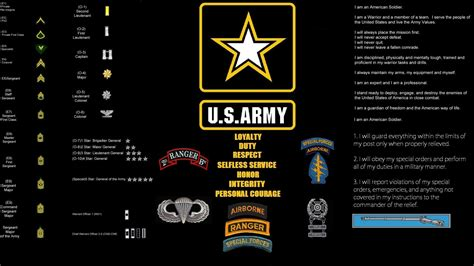 Us Army Background Us Army Infantry Wallpaper 80 Images