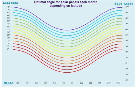 Solar Light Diagram, Solar, Free Engine Image For User