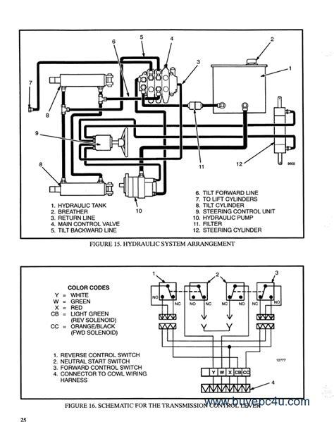 Hyster Challenger Hxm Forklift