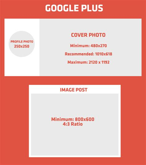 Google Cover Photo Size by Your Cheat Sheet For Google Plus Dimensions Snug Social