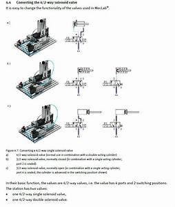 Festo Meclab Mechatronics System