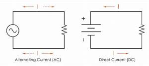 Alternating Current  Ac  Vs  Direct Current  Dc