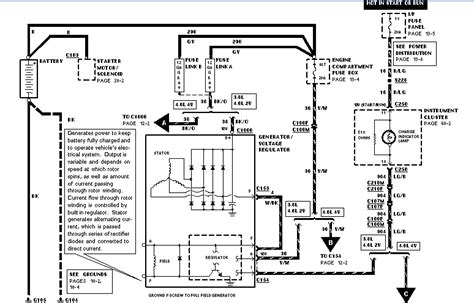 1996 Ford Mustang Starter Wiring Diagram by I A 96 Ford Mustang Base Model With The V6 Changed