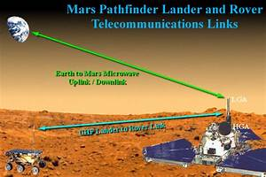 The Mars Microrover Radio