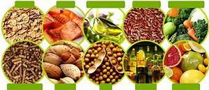 Dieta para bajar el Colesterol Rápidamente