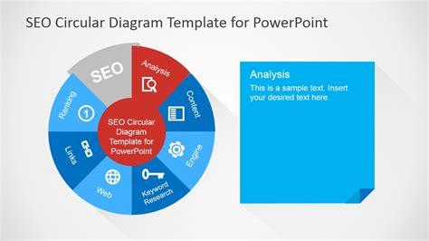 seo analysis seo circular diagram template for powerpoint slidemodel