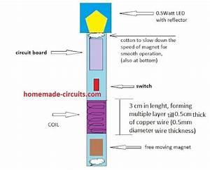 Simple Faraday Flashlight