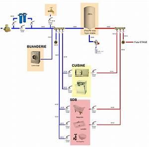 installation d eau maison plomberie une construction en With installation d eau maison