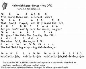 image result for hallelujah piano notes with letters With keyboard music with letters