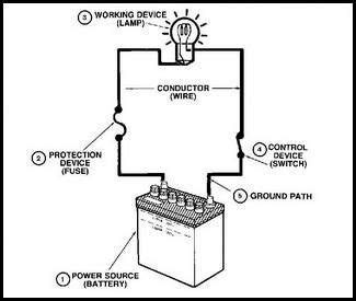 basic components of a circuit knowledge in 2019 electronics circuit design
