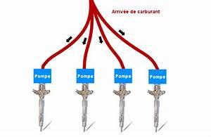 Peut On Rouler Avec Une Fuite D Injecteur : diff rence entre injection classique et rampe commune injection class ~ Maxctalentgroup.com Avis de Voitures