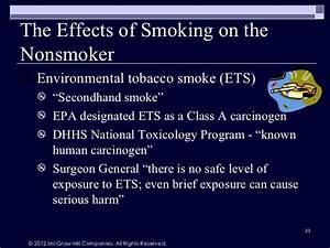 Chapter 11 Powerpoint  Environmental Tobacco Smoke Secondhand Smoke