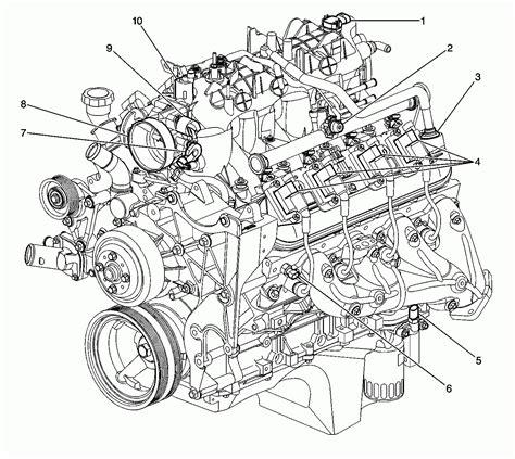 5 7 liter chevy engine diagram 5 3 vortec engine diagram