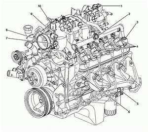 5 7 Liter Chevy Engine Diagram 5 3 Vortec Engine Diagram
