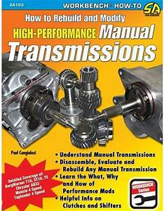 Transmission Manual Muncie Top Loader T5 Borgwarner T10
