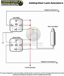 Door Actuators  U0026 Learning Code Remote Central Locking