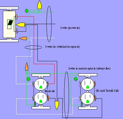 Wiring Switched Outlet Diagram Electrical Online