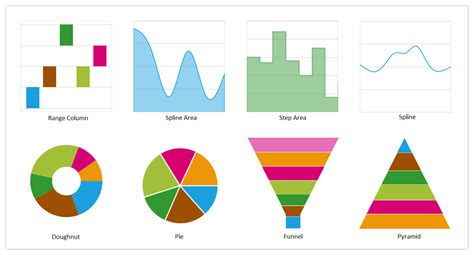 chart control   perfect   visualize data   high level  user interactivity