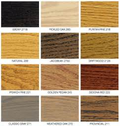 describes our standard finishes and sle minwax stain sles you can choose