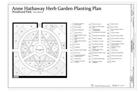file hathaway herb garden planting plan