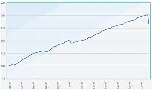 Record -9.04% decline for ILS funds in September 2017: ILS ...