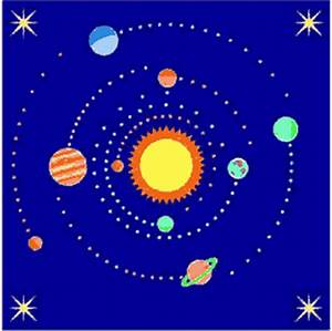 Comparing the 9 Planets of Our Solar System