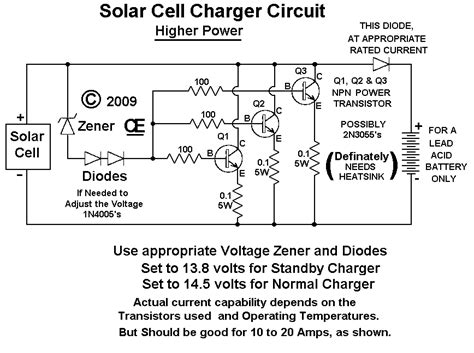 Solar Cell Battery Chargers