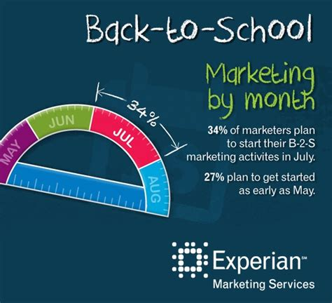 marketing school 8 best catholic school marketing images on