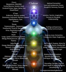 How Spiritual Energy And Chakras Effect You