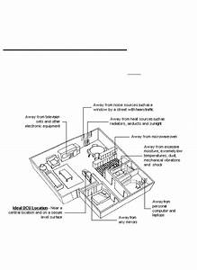 Koomey Unit Operational Manual