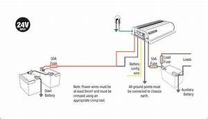 Bcdc1240 Standard Installations