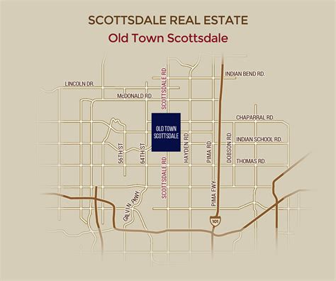 town scottsdale real estate