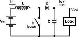 Switch Mode Power Supply How Design Boost Converter