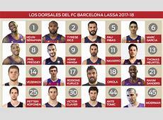 Dorsales del Barça Lassa de baloncesto para la temporada
