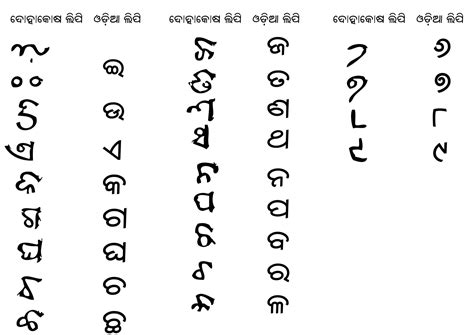 fileodia script  dohakosa  sarahapadasvg wikimedia